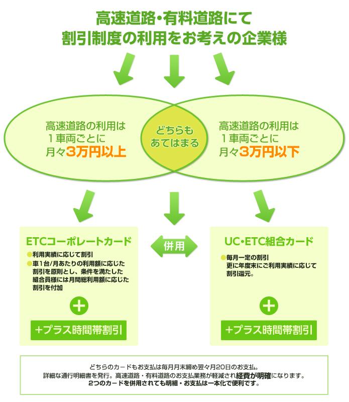 etc_table111